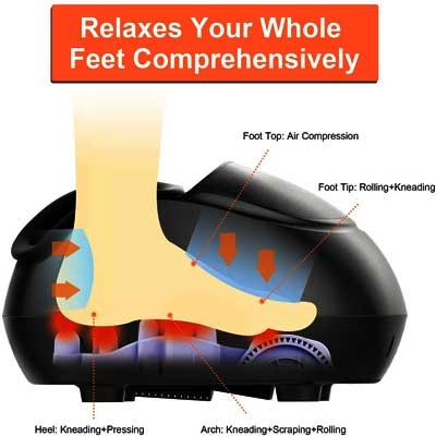 Buying Guide of Best Shiatsu Foot Massager