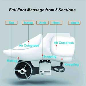 SLOTHMORE Shiatsu Deep Kneading Foot Massager